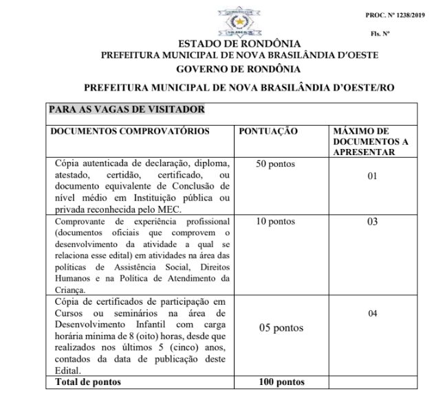 MUNICÍPIO DE NOVA BRASILÂNDIA D'OESTE - RO