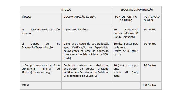 03 vagas abertas para Prefeitura de Corumbiara